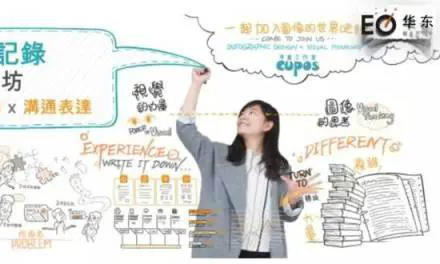 Cupos Graphic recording, make communication more efficient