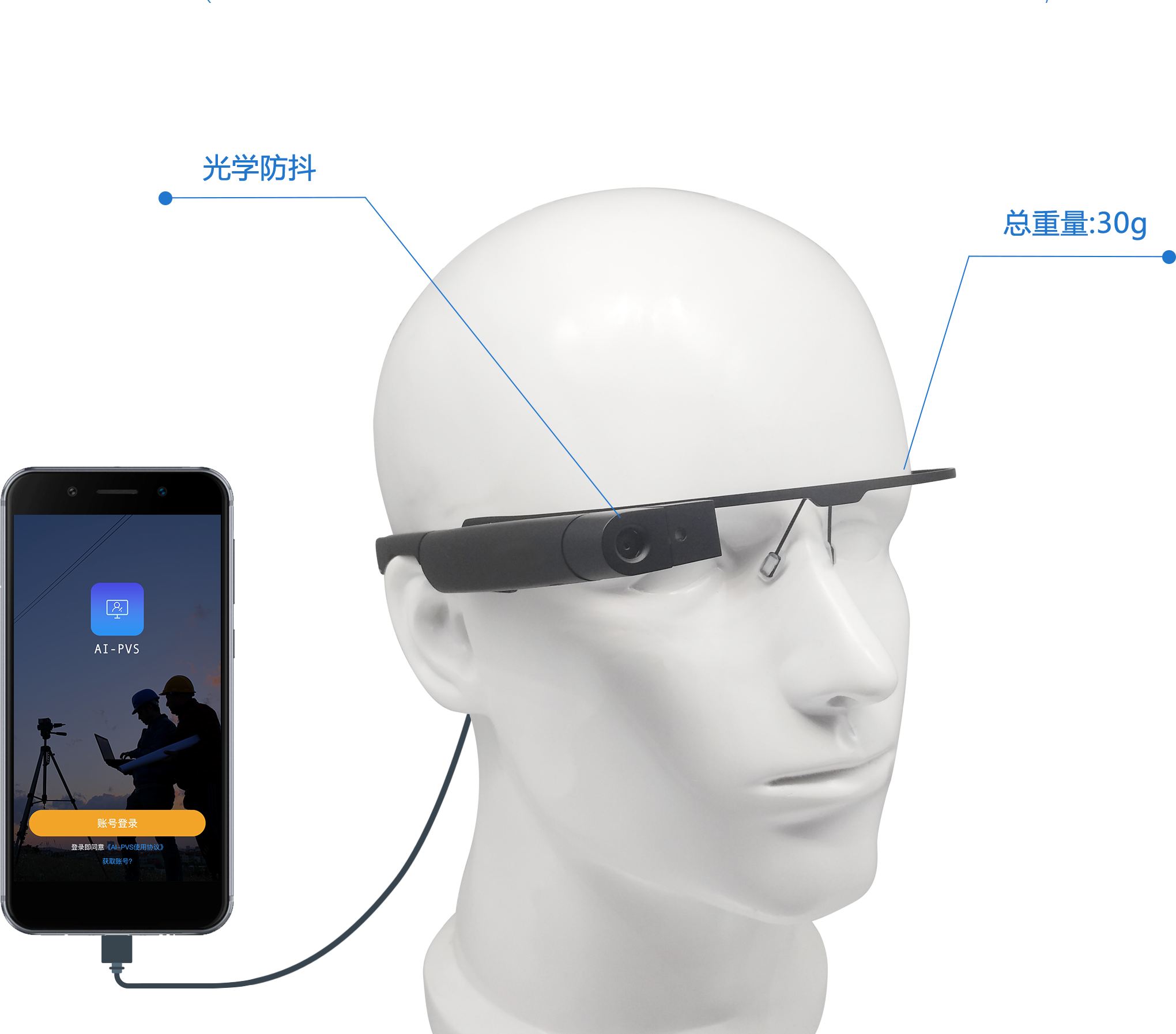 AI Glasses connected to mobiles