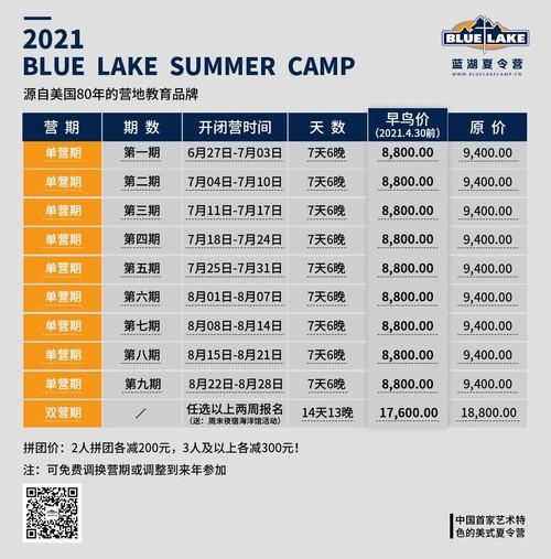 7天6晚 单周 (2021年蓝湖夏令营共9期,对应A/B两种课表,付款后进入蓝湖小程序确定营期)